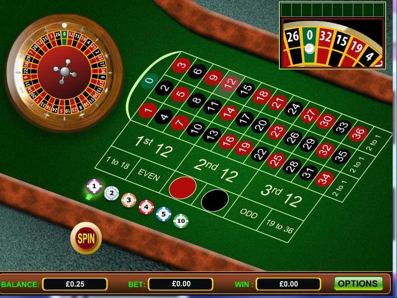 kazino-igra-na-rs